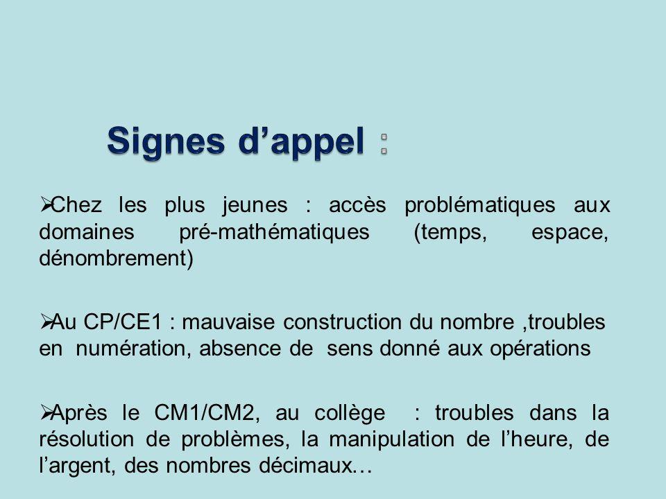 Chez les plus jeunes : accès problématiques aux domaines pré-mathématiques (temps, espace, dénombrement) Au CP/CE1 : mauvaise construction du nombre,t