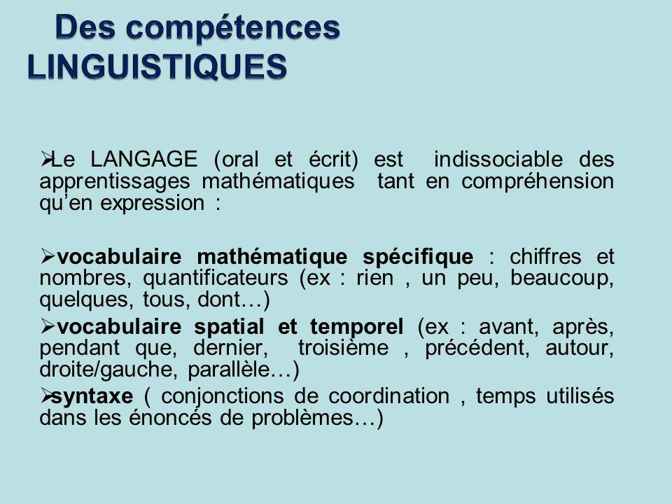 Le LANGAGE (oral et écrit) est indissociable des apprentissages mathématiques tant en compréhension quen expression : vocabulaire mathématique spécifi