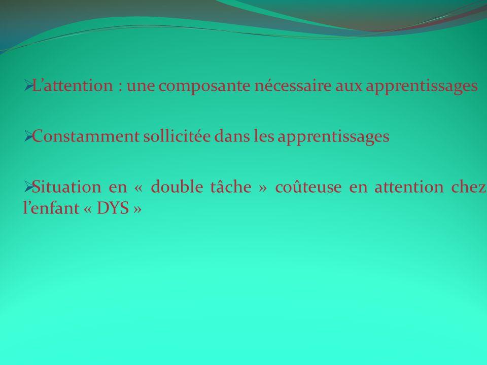 Lattention : une composante nécessaire aux apprentissages Constamment sollicitée dans les apprentissages Situation en « double tâche » coûteuse en att