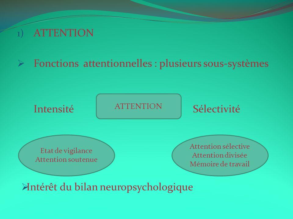 1) ATTENTION Fonctions attentionnelles : plusieurs sous-systèmes Intensité Sélectivité ATTENTION Etat de vigilance Attention soutenue Attention sélect