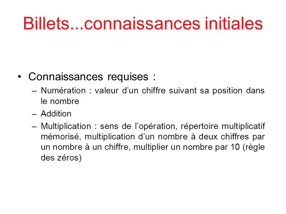 Billets...connaissances initiales Connaissances requises : –Numération : valeur dun chiffre suivant sa position dans le nombre –Addition –Multiplicati