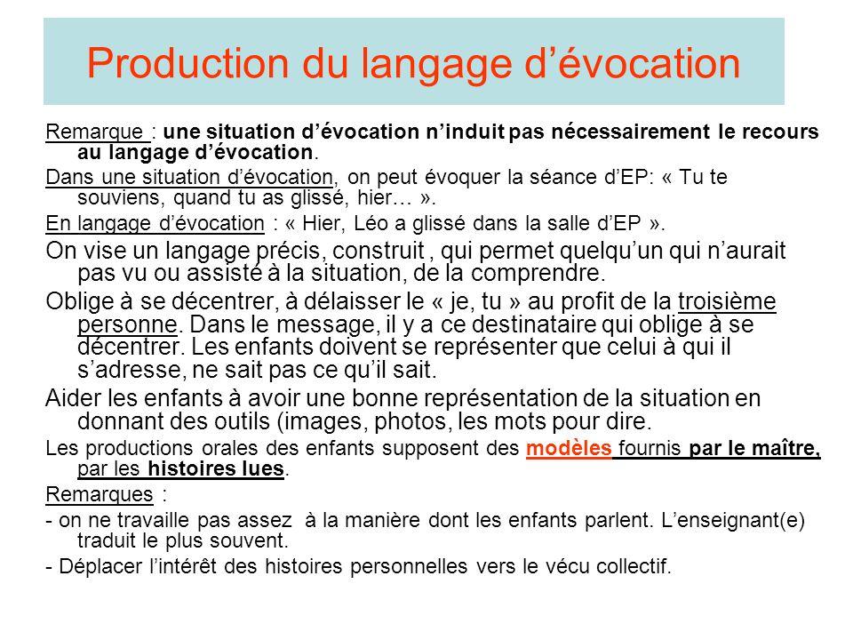 Remarque : une situation dévocation ninduit pas nécessairement le recours au langage dévocation.
