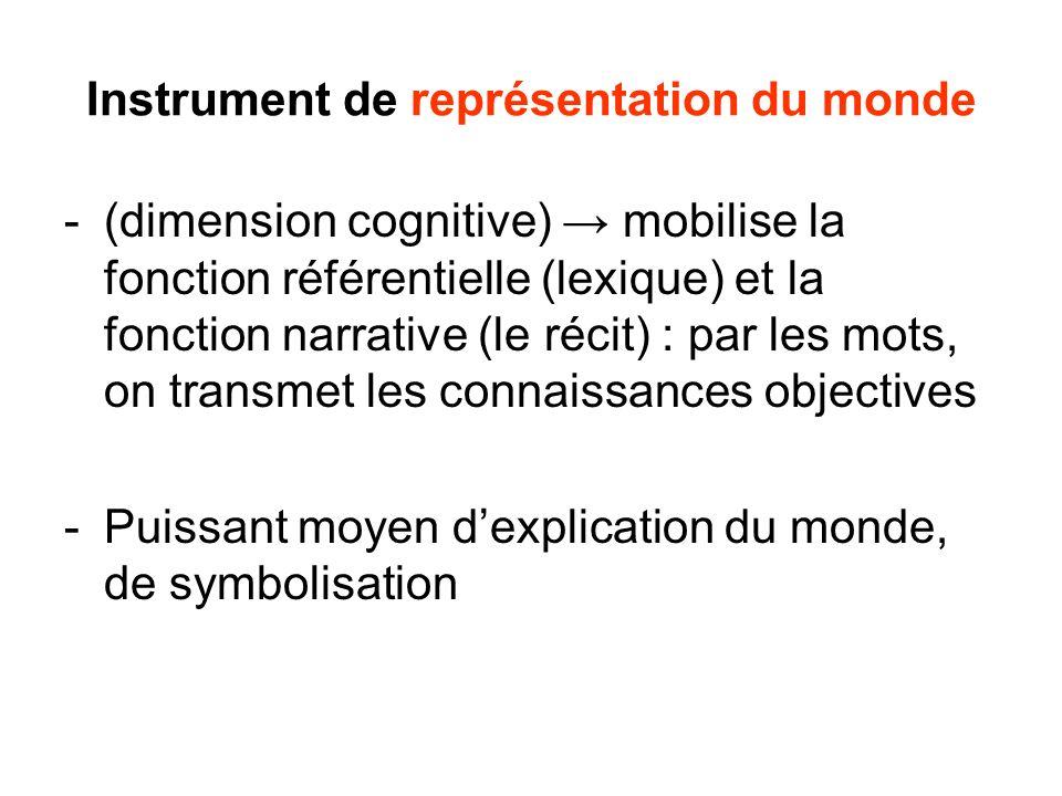 Instrument de représentation du monde -(dimension cognitive) mobilise la fonction référentielle (lexique) et la fonction narrative (le récit) : par les mots, on transmet les connaissances objectives -Puissant moyen dexplication du monde, de symbolisation