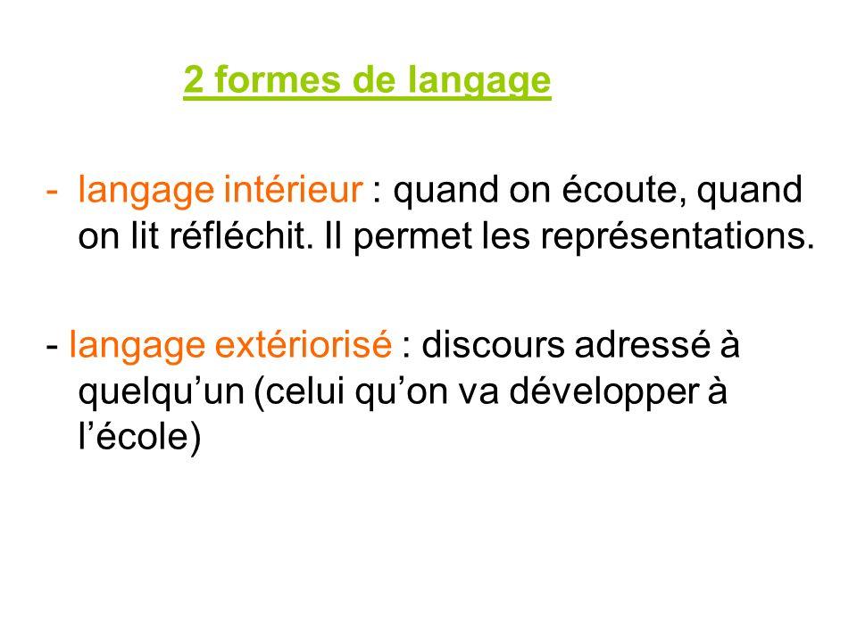 2 formes de langage -langage intérieur : quand on écoute, quand on lit réfléchit.