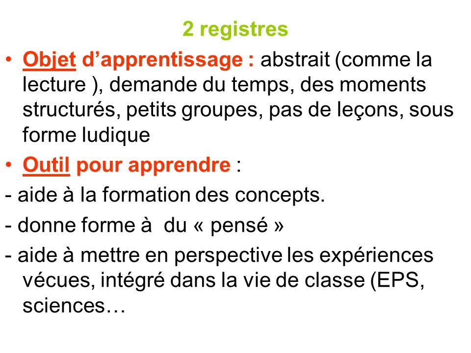 Le langage dévocation Par imprégnation en PS, un objectif très fort en MS et GS.