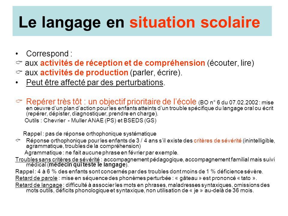 Le langage en situation scolaire Correspond : aux activités de réception et de compréhension (écouter, lire) aux activités de production (parler, écrire).
