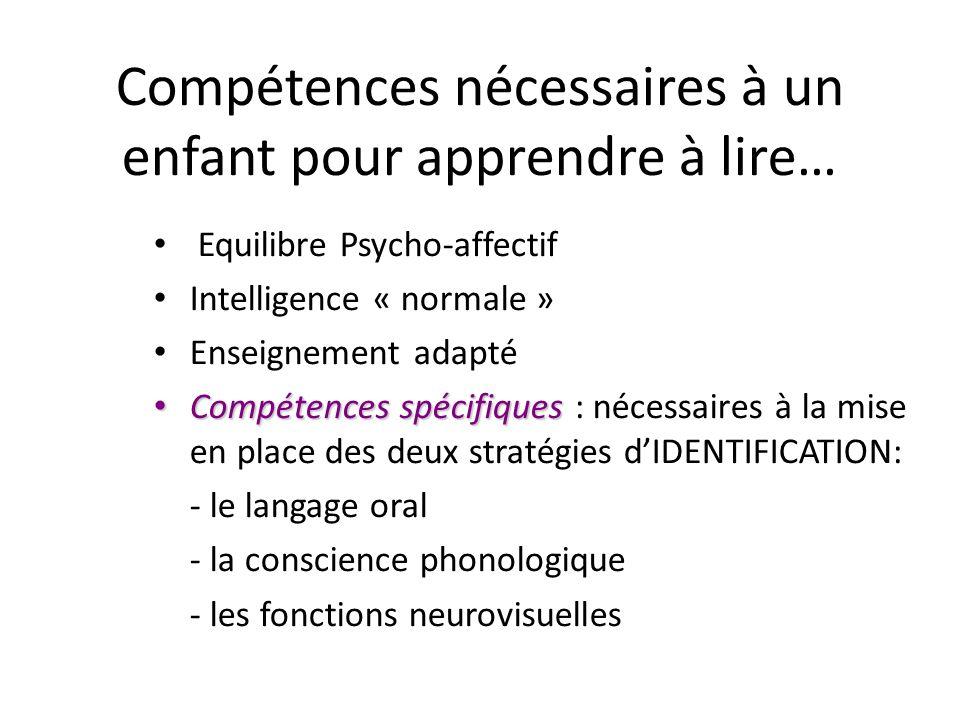 Compétences nécessaires à un enfant pour apprendre à lire… Equilibre Psycho-affectif Intelligence « normale » Enseignement adapté Compétences spécifiq