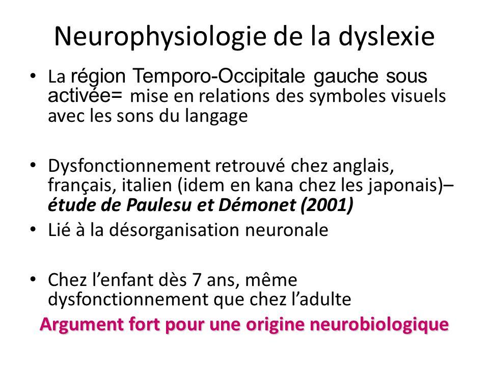 Neurophysiologie de la dyslexie La région Temporo-Occipitale gauche sous activée= mise en relations des symboles visuels avec les sons du langage Dysf
