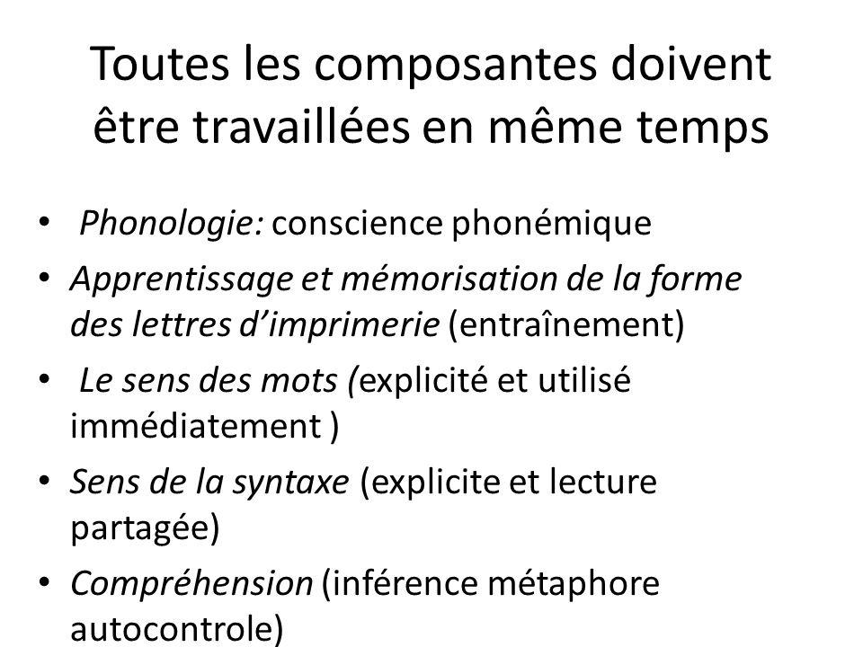 Toutes les composantes doivent être travaillées en même temps Phonologie: conscience phonémique Apprentissage et mémorisation de la forme des lettres