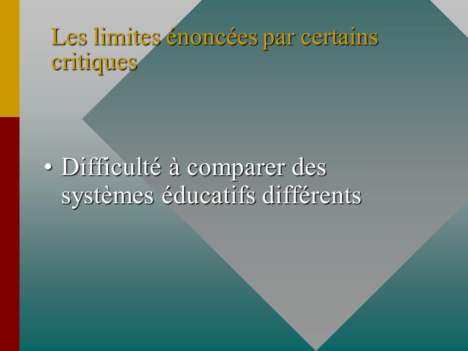 Les limites énoncées par certains critiques Difficulté à comparer des systèmes éducatifs différentsDifficulté à comparer des systèmes éducatifs différ