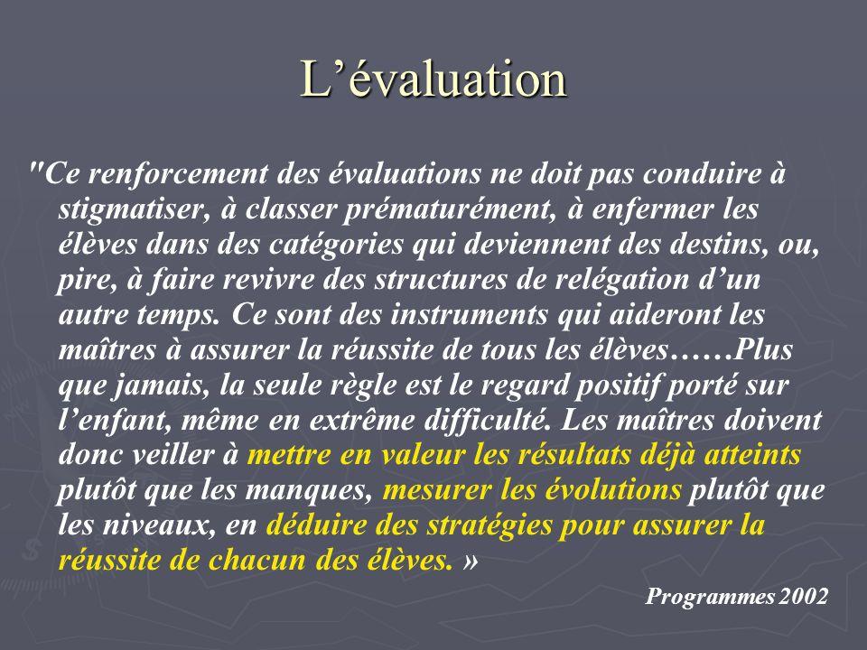 Évaluer pour mieux enseigner Être évalué pour mieux apprendre Circonscription de BJ3 2 décembre 2009 – 6 janvier 2010