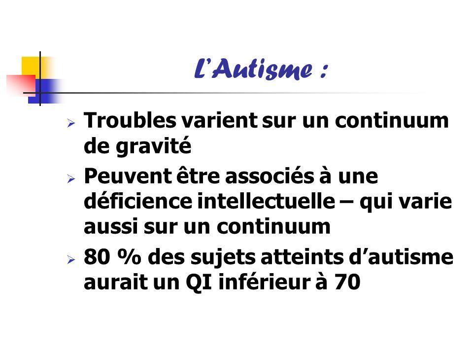 LAutisme : Troubles varient sur un continuum de gravité Peuvent être associés à une déficience intellectuelle – qui varie aussi sur un continuum 80 %