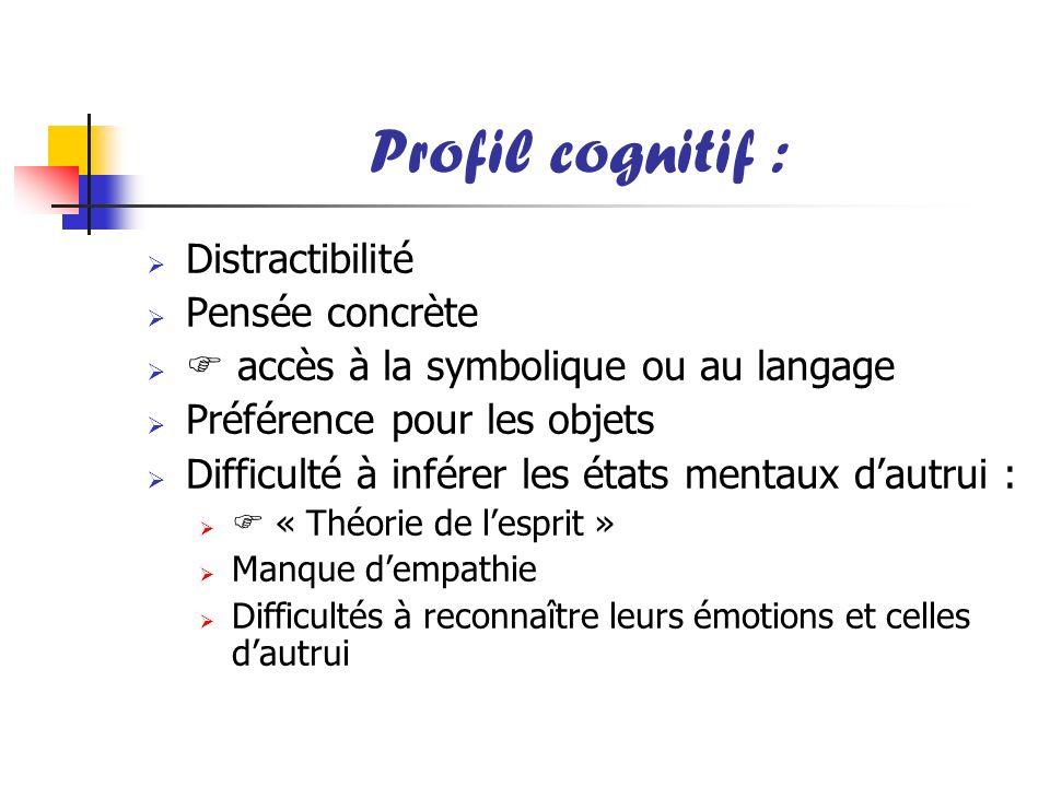 Profil cognitif : Distractibilité Pensée concrète accès à la symbolique ou au langage Préférence pour les objets Difficulté à inférer les états mentau
