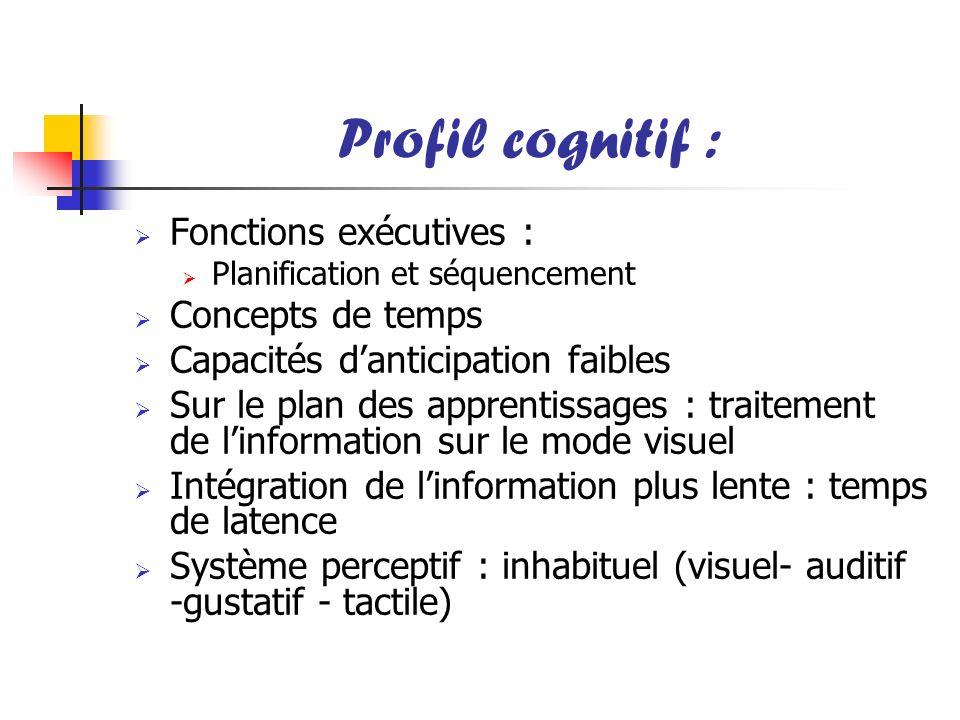 Profil cognitif : Fonctions exécutives : Planification et séquencement Concepts de temps Capacités danticipation faibles Sur le plan des apprentissage