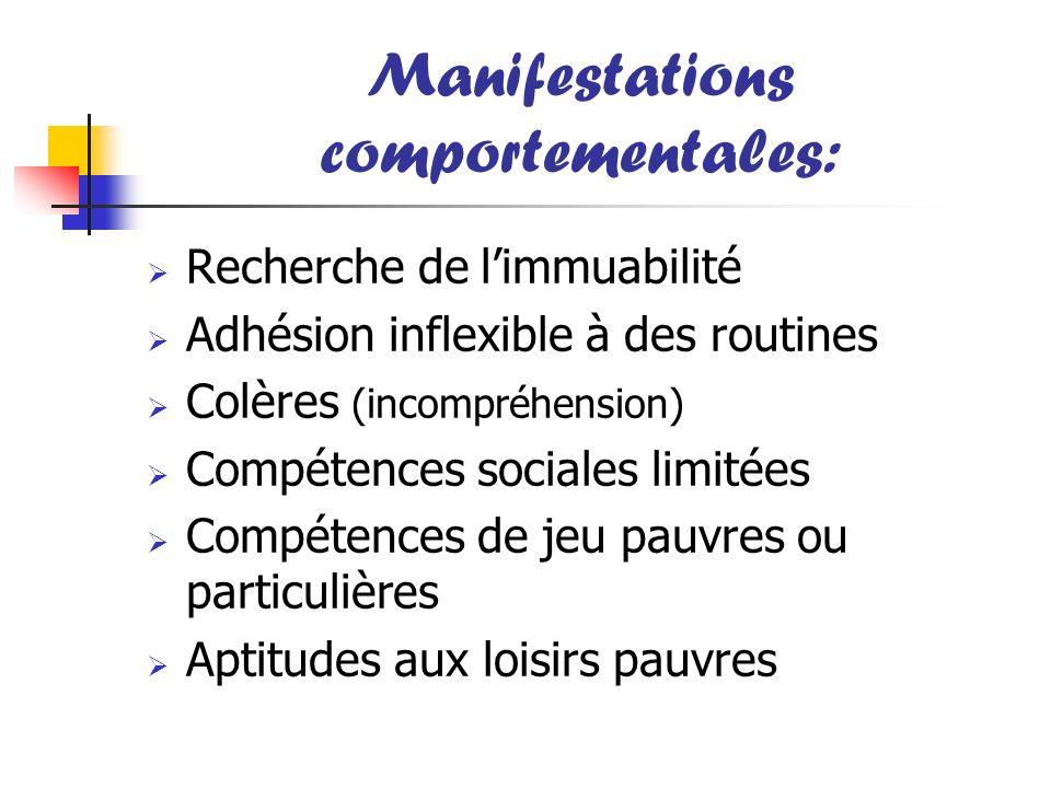 Manifestations comportementales: Recherche de limmuabilité Adhésion inflexible à des routines Colères (incompréhension) Compétences sociales limitées