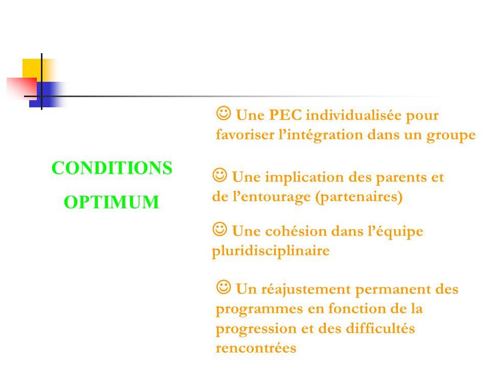 CONDITIONS OPTIMUM Une PEC individualisée pour favoriser lintégration dans un groupe Une implication des parents et de lentourage (partenaires) Une co