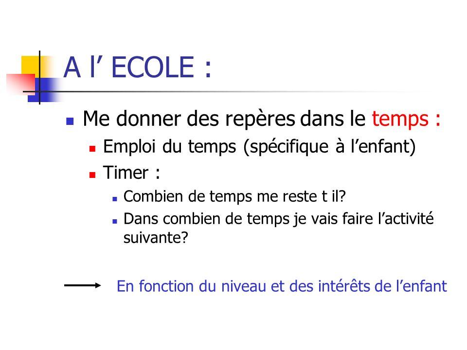 A l ECOLE : Me donner des repères dans le temps : Emploi du temps (spécifique à lenfant) Timer : Combien de temps me reste t il? Dans combien de temps