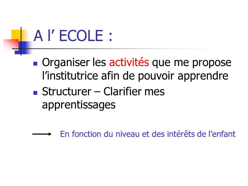 A l ECOLE : Organiser les activités que me propose linstitutrice afin de pouvoir apprendre Structurer – Clarifier mes apprentissages En fonction du ni