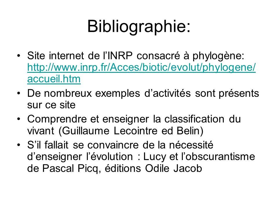 Bibliographie: Site internet de lINRP consacré à phylogène: http://www.inrp.fr/Acces/biotic/evolut/phylogene/ accueil.htm http://www.inrp.fr/Acces/bio