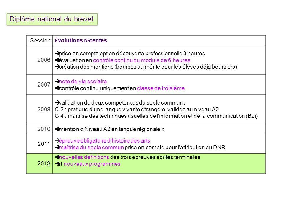 BOEN n°13 du 29-3-2012 NS n°2012-029 du 24 février 2012 Nouveaux programmes en classe de troisième en 2012-2013 Nouvelles définitions des trois épreuves écrites terminales à la session 2013.
