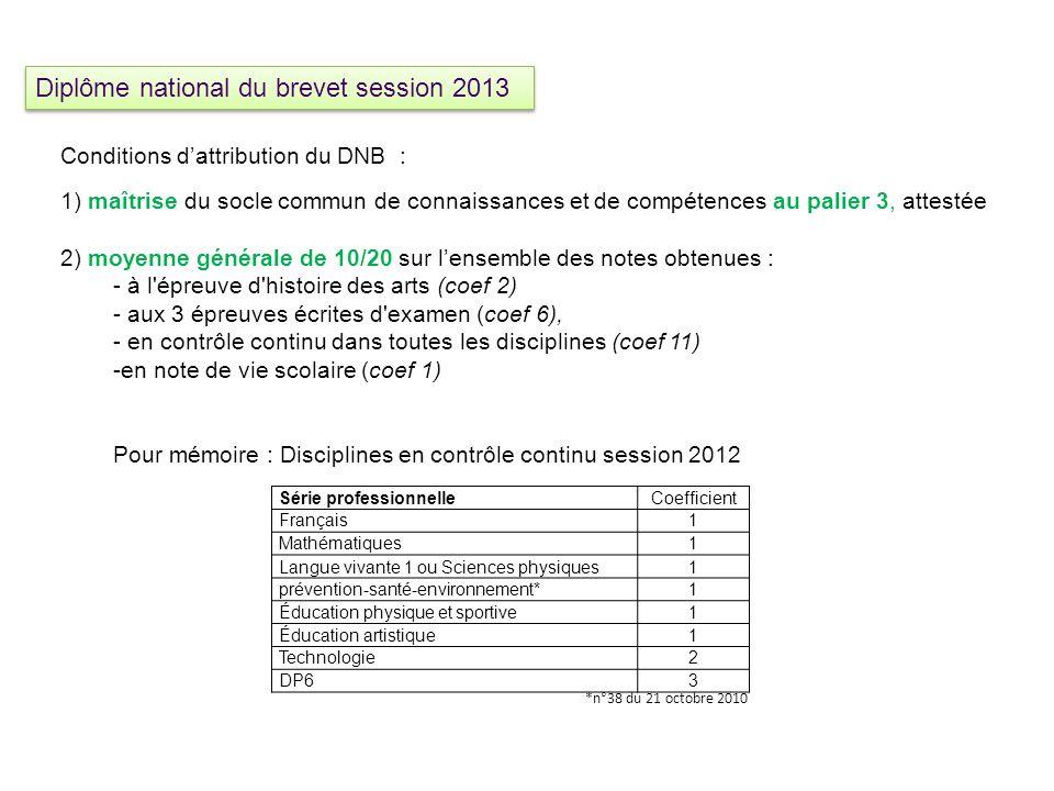 Série professionnelleCoefficient Français1 Mathématiques1 Langue vivante 1 ou Sciences physiques1 prévention-santé-environnement*1 Éducation physique