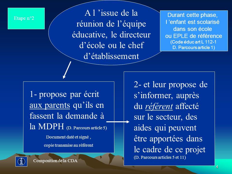 4 A l issue de la réunion de léquipe éducative, le directeur décole ou le chef détablissement 1- propose par écrit aux parents quils en fassent la demande à la MDPH (D.