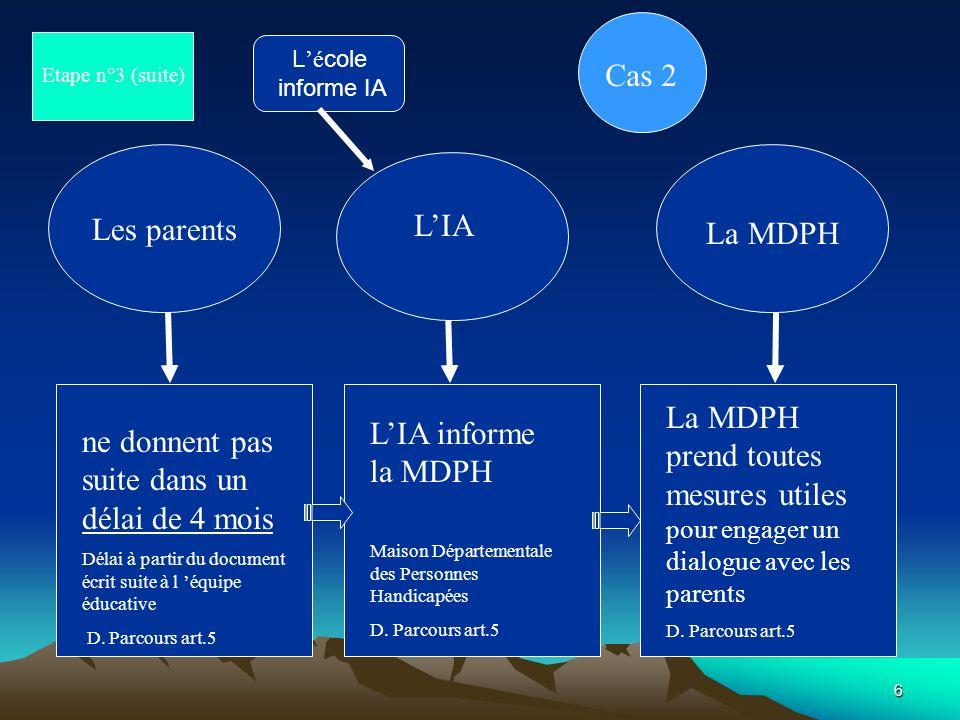6 Cas 2 ne donnent pas suite dans un délai de 4 mois Délai à partir du document écrit suite à l équipe éducative D.