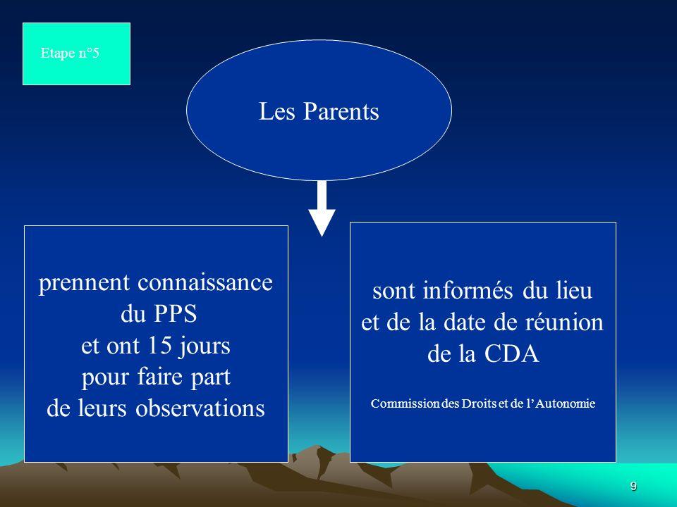 9 Les Parents prennent connaissance du PPS et ont 15 jours pour faire part de leurs observations sont informés du lieu et de la date de réunion de la CDA Commission des Droits et de lAutonomie Etape n°5