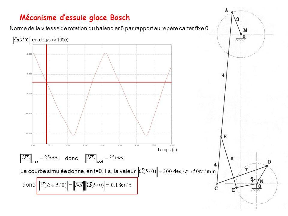 Norme de la vitesse de rotation du balancier 5 par rapport au repère carter fixe 0 donc La courbe simulée donne, en t=0.1 s, la valeur en deg/s Temps