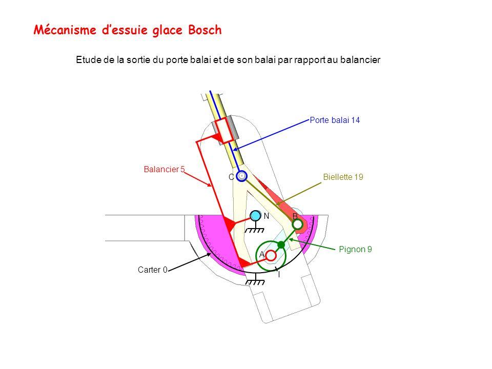 Mécanisme dessuie glace Bosch Porte balai 14 Balancier 5 Biellette 19 I Carter 0 Pignon 9 C B A N Etude de la sortie du porte balai et de son balai pa