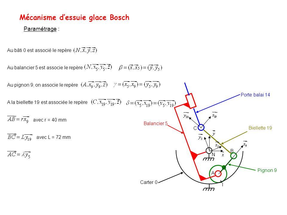 Mécanisme dessuie glace Bosch Porte balai 14 Balancier 5 Biellette 19 I Carter 0 Pignon 9 C B A N Paramétrage : Au bâti 0 est associé le repère Au bal