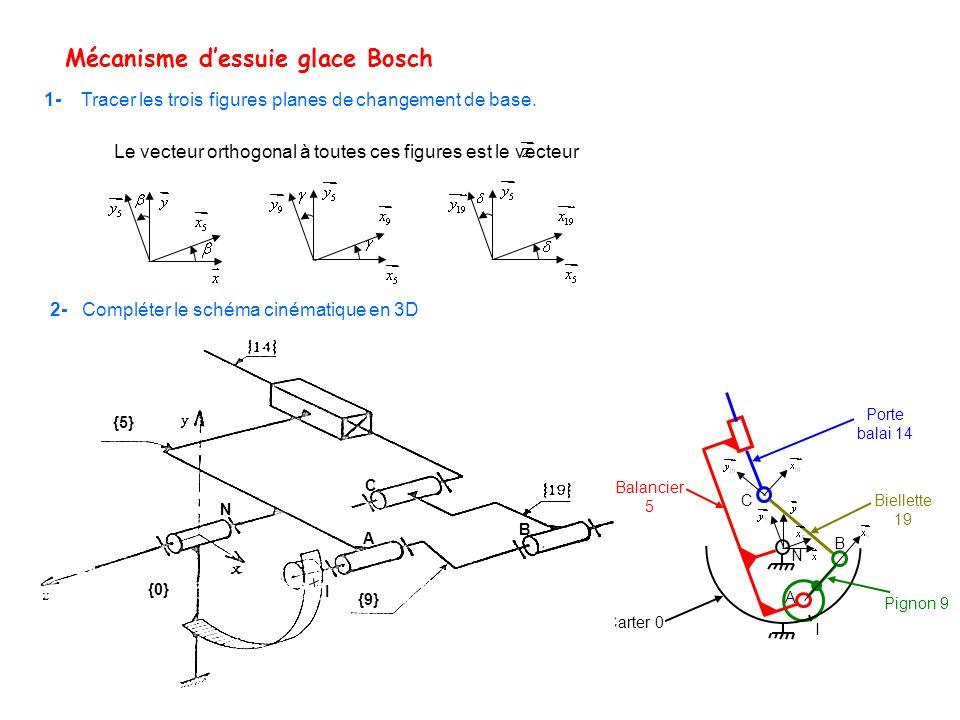 Mécanisme dessuie glace Bosch Carter 0 Porte balai 14 Balancier 5 Biellette 19 I Pignon 9 C B A N Le vecteur orthogonal à toutes ces figures est le ve