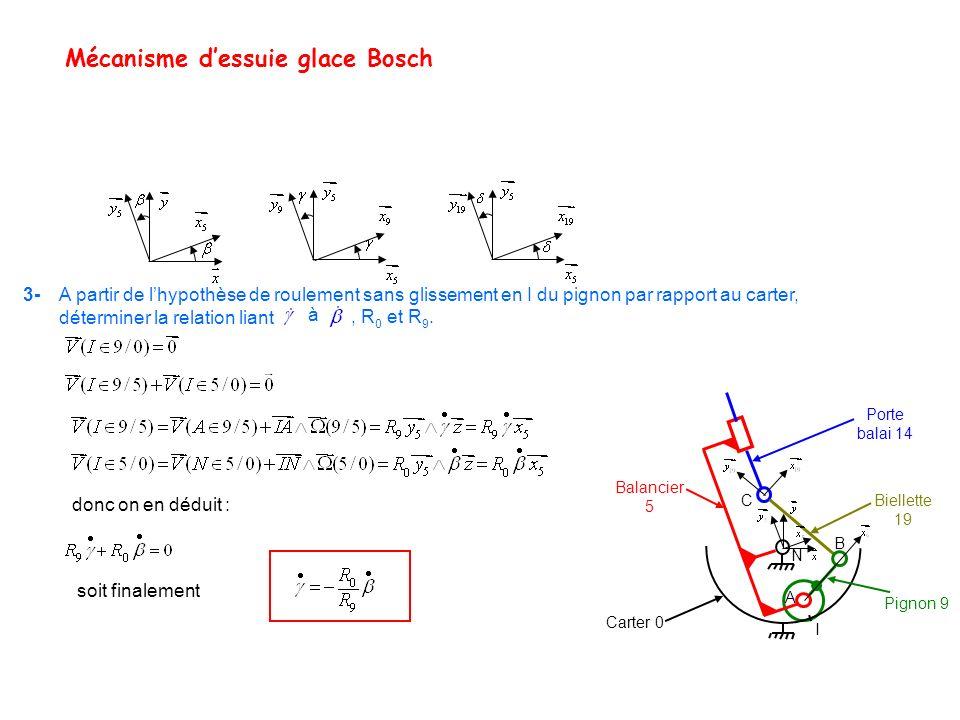 Mécanisme dessuie glace Bosch Porte balai 14 Balancier 5 Biellette 19 I Carter 0 Pignon 9 C B A N, R 0 et R 9. 3- A partir de lhypothèse de roulement