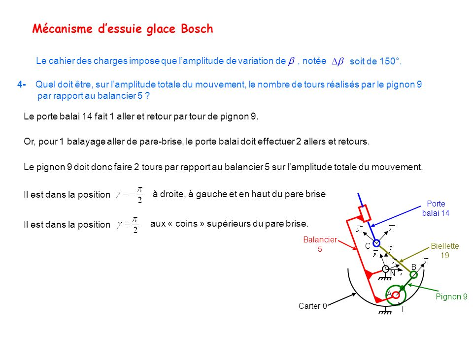 Mécanisme dessuie glace Bosch Porte balai 14 Balancier 5 Biellette 19 I Carter 0 Pignon 9 C B A N 4- Quel doit être, sur lamplitude totale du mouvemen
