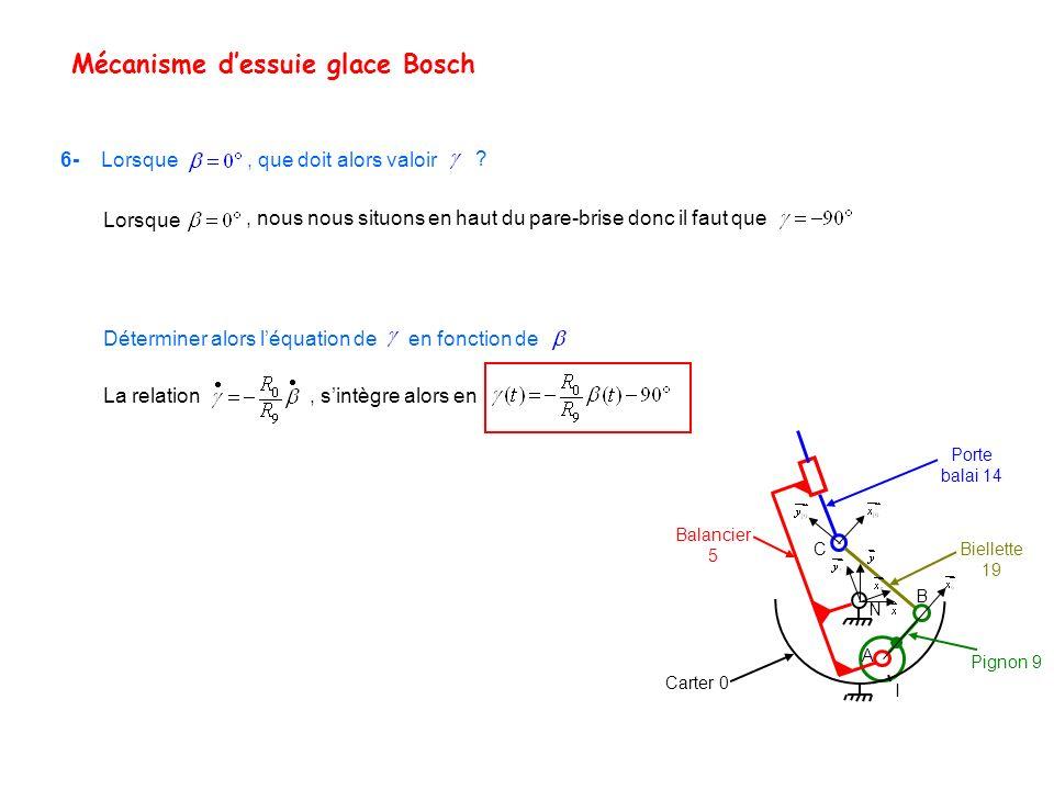 Mécanisme dessuie glace Bosch Porte balai 14 Balancier 5 Biellette 19 I Carter 0 Pignon 9 C B A N ? 6- Lorsque, que doit alors valoir Déterminer alors