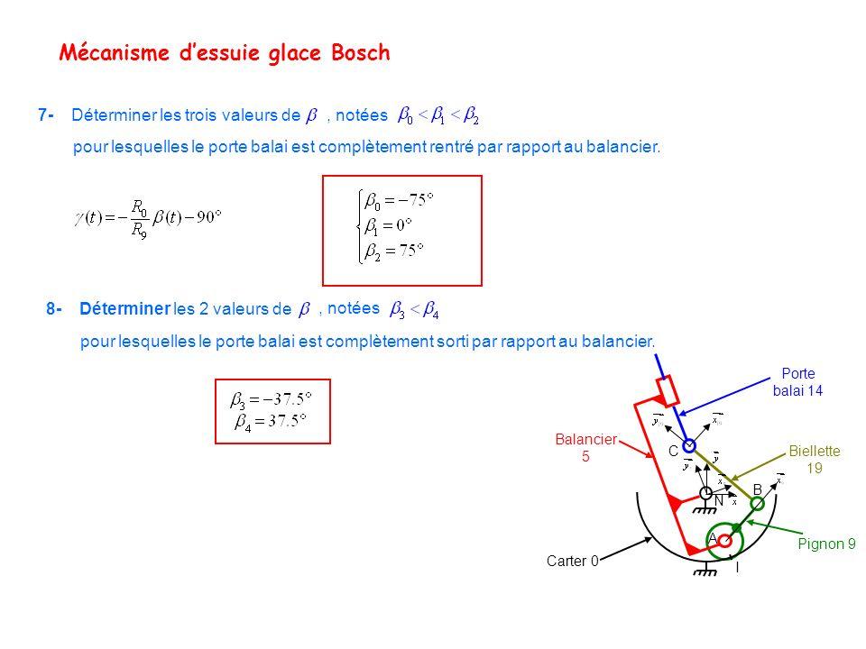 Mécanisme dessuie glace Bosch Porte balai 14 Balancier 5 Biellette 19 I Carter 0 Pignon 9 C B A N 7- Déterminer les trois valeurs de, notées pour lesq