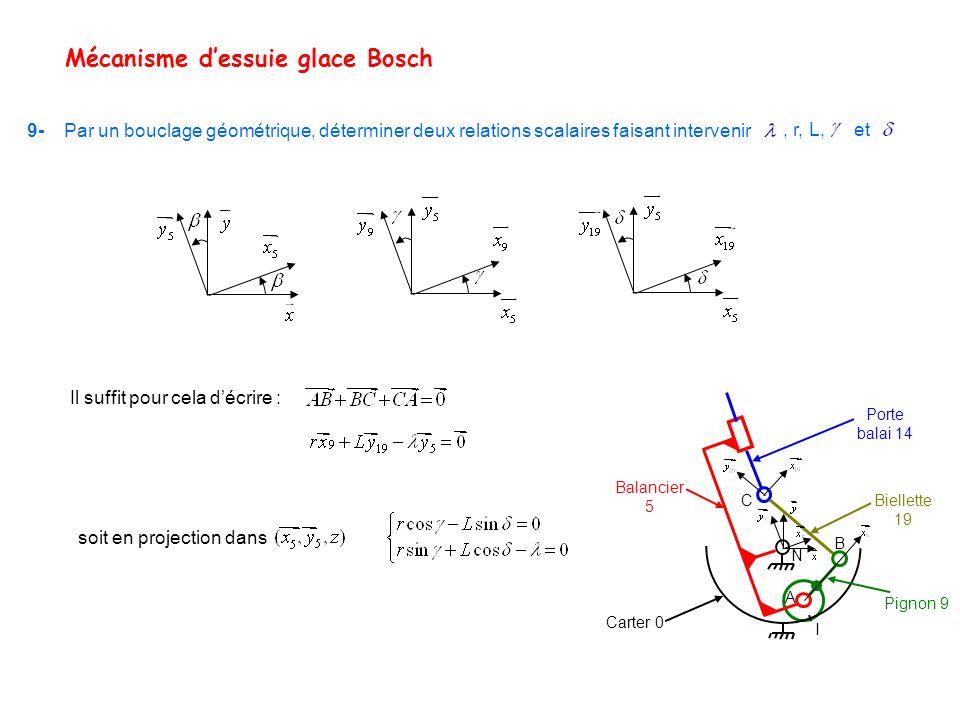 Mécanisme dessuie glace Bosch Porte balai 14 Balancier 5 Biellette 19 I Carter 0 Pignon 9 C B A N 9- Par un bouclage géométrique, déterminer deux rela