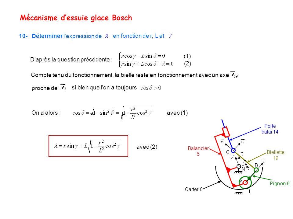 Mécanisme dessuie glace Bosch Porte balai 14 Balancier 5 Biellette 19 I Carter 0 Pignon 9 C B A N Compte tenu du fonctionnement, la bielle reste en fo