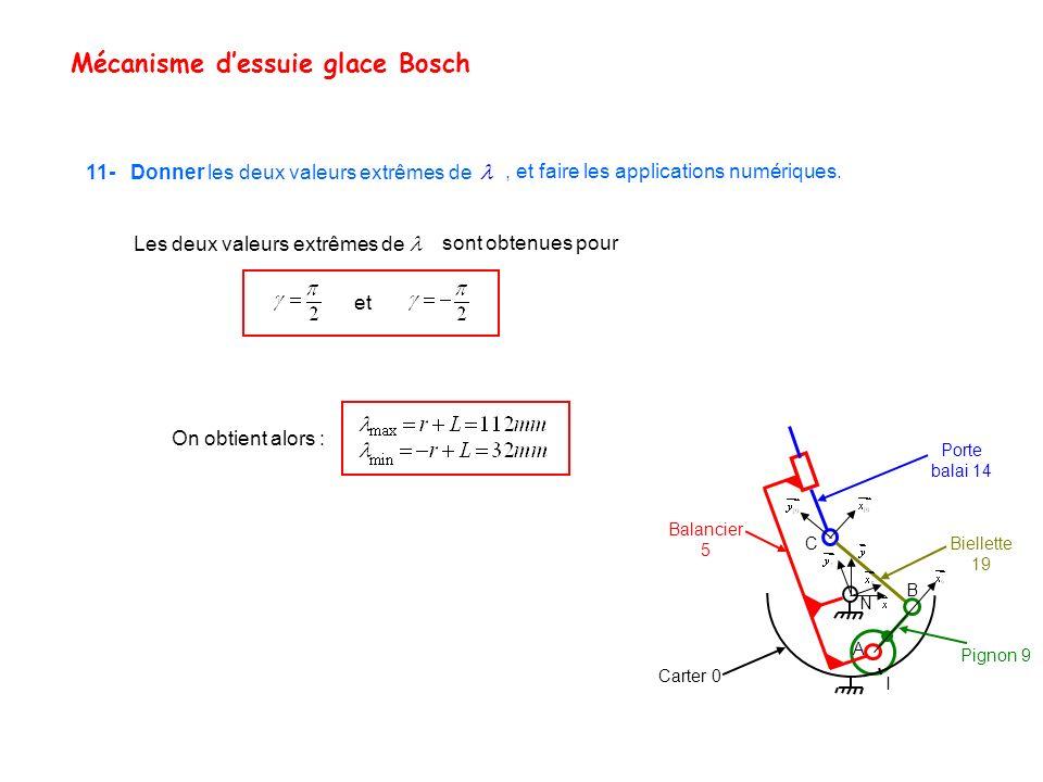 Mécanisme dessuie glace Bosch Porte balai 14 Balancier 5 Biellette 19 I Carter 0 Pignon 9 C B A N 11- Donner les deux valeurs extrêmes de, et faire le