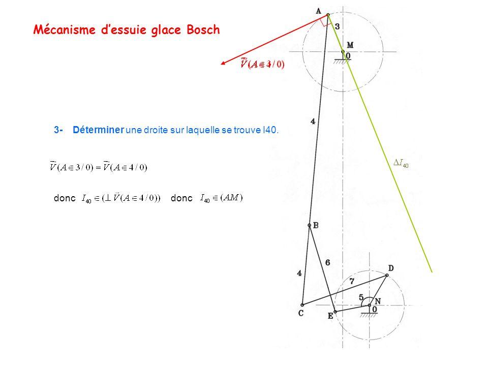 Mécanisme dessuie glace Bosch 3- Déterminer une droite sur laquelle se trouve I40. donc