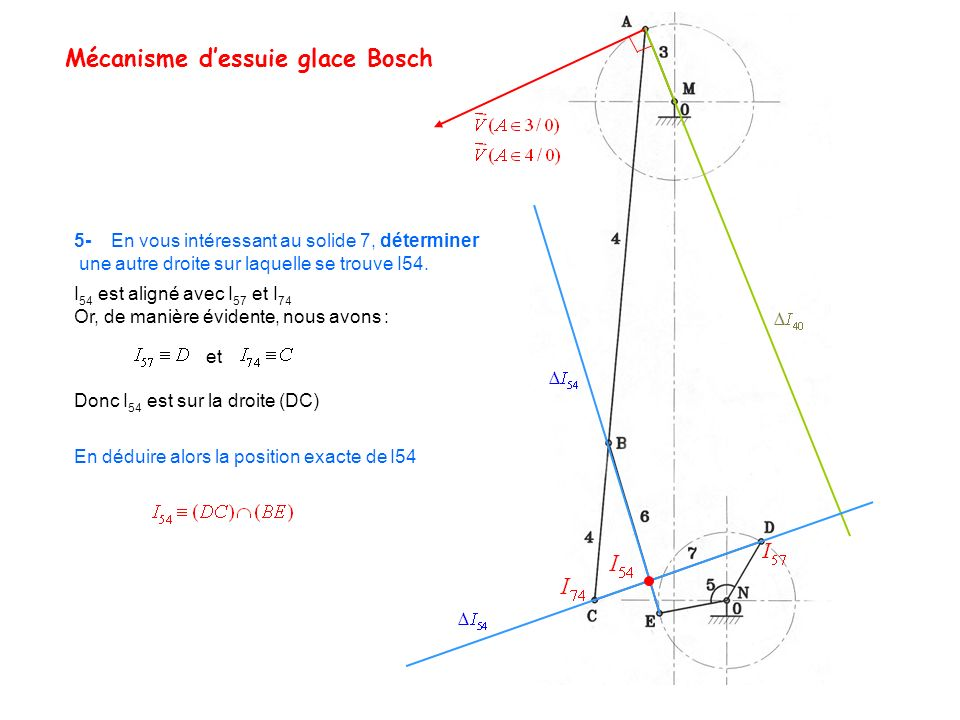 Mécanisme dessuie glace Bosch 6- Déterminer une seconde droite sur laquelle doit se trouver I40 et par le théorème des 3 CIR, nous savons que les points I 40, I 50, I 54 sont alignés.