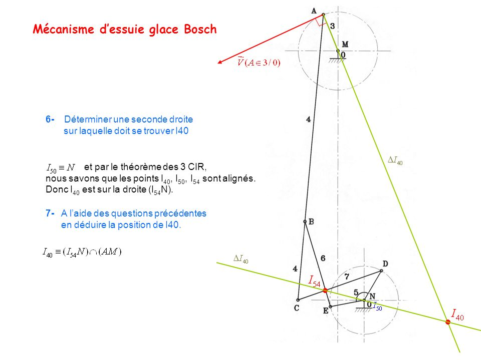 Mécanisme dessuie glace Bosch 6- Déterminer une seconde droite sur laquelle doit se trouver I40 et par le théorème des 3 CIR, nous savons que les poin
