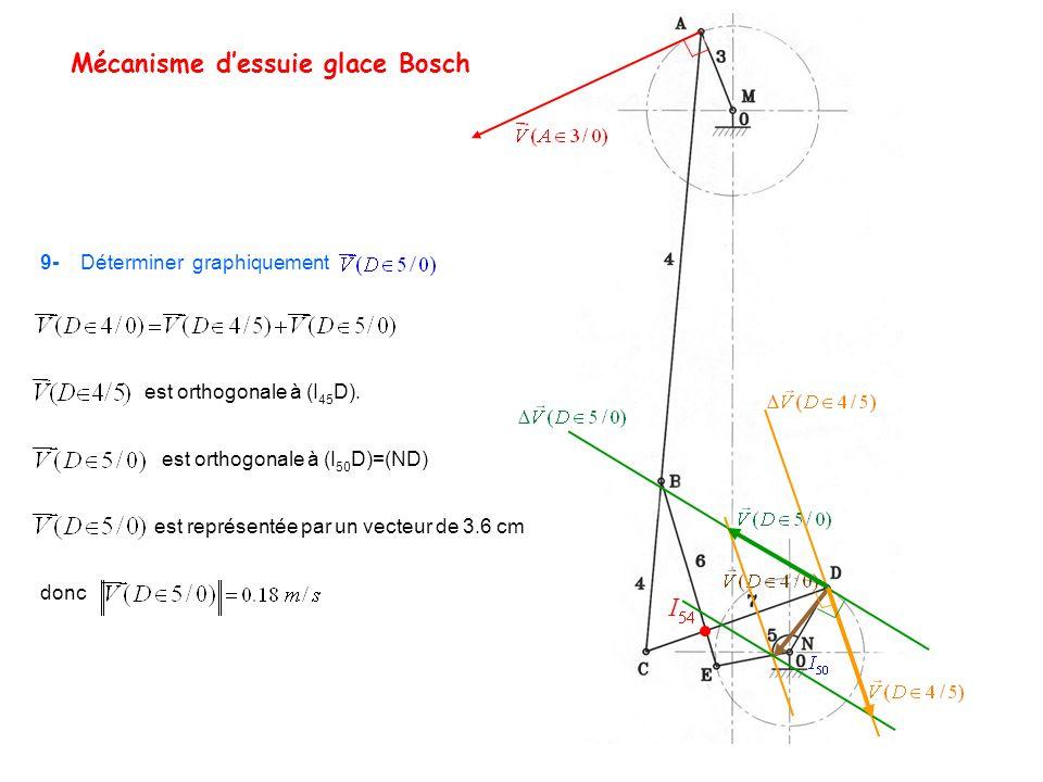 Mécanisme dessuie glace Bosch Porte balai 14 Balancier 5 Biellette 19 I Carter 0 Pignon 9 C B A N 7- Déterminer les trois valeurs de, notées pour lesquelles le porte balai est complètement rentré par rapport au balancier.
