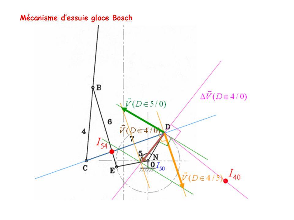 Mécanisme dessuie glace Bosch Porte balai 14 Balancier 5 Biellette 19 I Carter 0 Pignon 9 C B A N 9- Par un bouclage géométrique, déterminer deux relations scalaires faisant intervenir, r, L, et Il suffit pour cela décrire : soit en projection dans