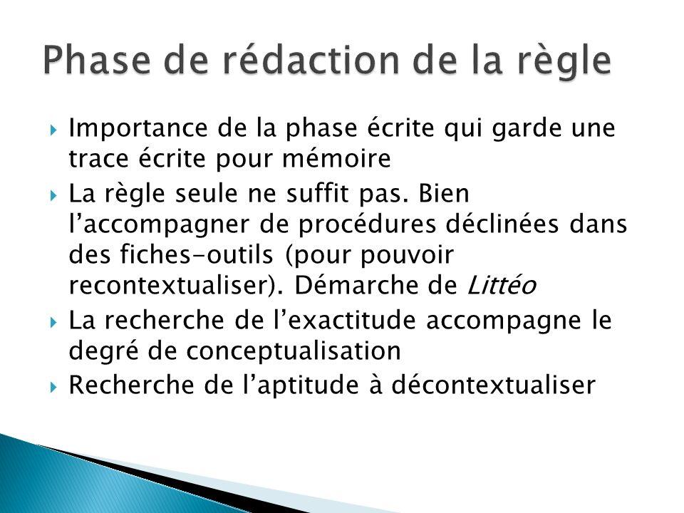 Importance de la phase écrite qui garde une trace écrite pour mémoire La règle seule ne suffit pas.