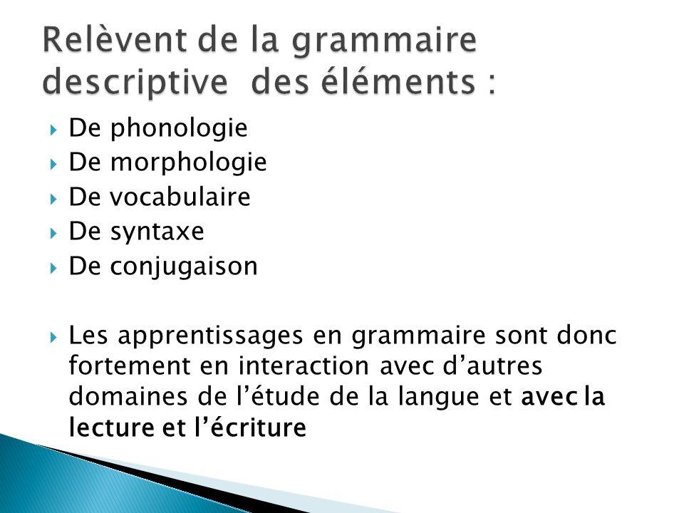 De phonologie De morphologie De vocabulaire De syntaxe De conjugaison Les apprentissages en grammaire sont donc fortement en interaction avec dautres domaines de létude de la langue et avec la lecture et lécriture