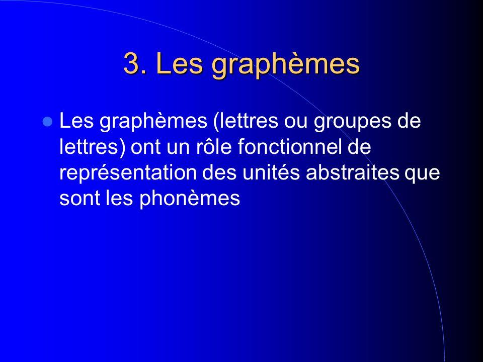 3. Les graphèmes Les graphèmes (lettres ou groupes de lettres) ont un rôle fonctionnel de représentation des unités abstraites que sont les phonèmes