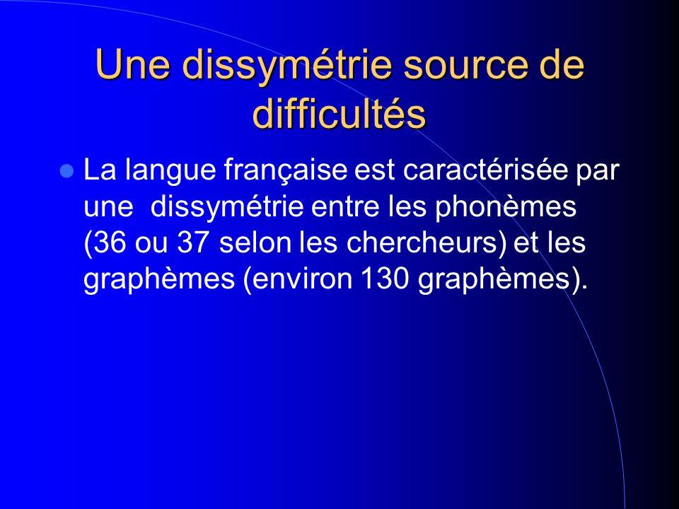 Une dissymétrie source de difficultés La langue française est caractérisée par une dissymétrie entre les phonèmes (36 ou 37 selon les chercheurs) et les graphèmes (environ 130 graphèmes).