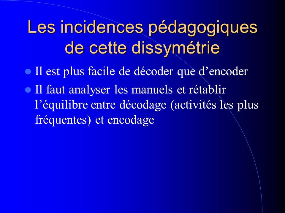 Les incidences pédagogiques de cette dissymétrie Il est plus facile de décoder que dencoder Il faut analyser les manuels et rétablir léquilibre entre décodage (activités les plus fréquentes) et encodage