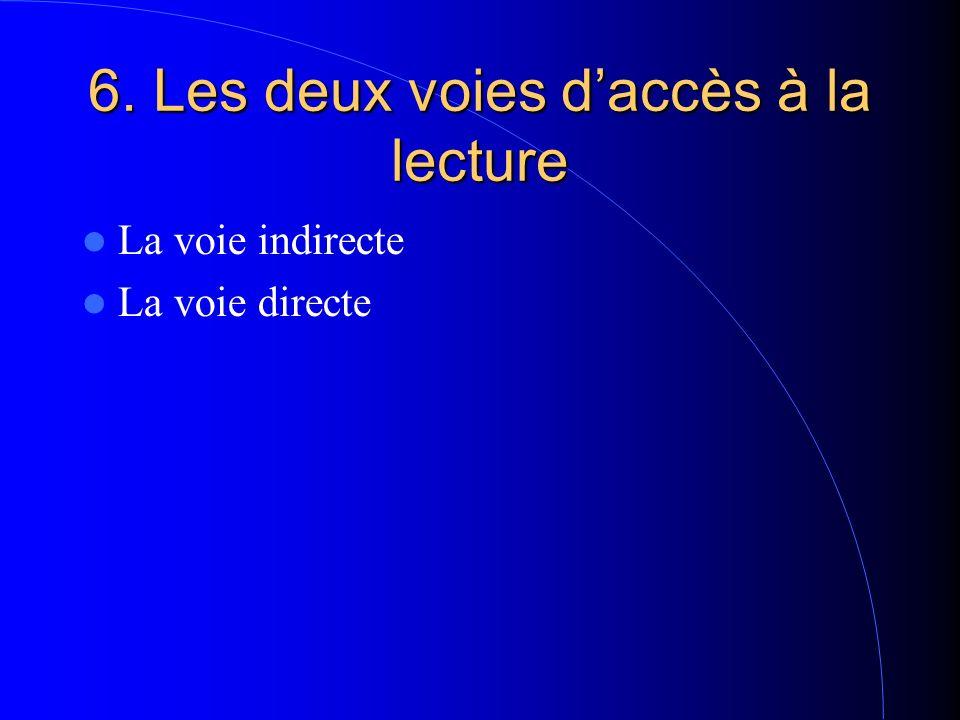 6. Les deux voies daccès à la lecture La voie indirecte La voie directe